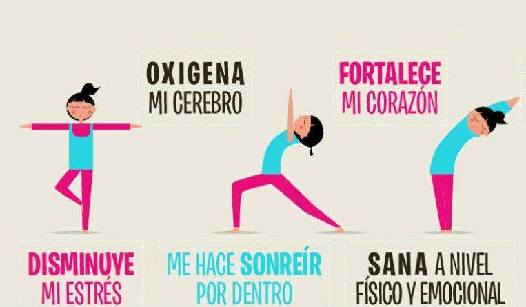 El hatha yoga sirve para adelgazar