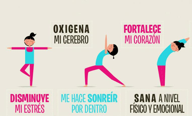 Beneficios de practicar yoga